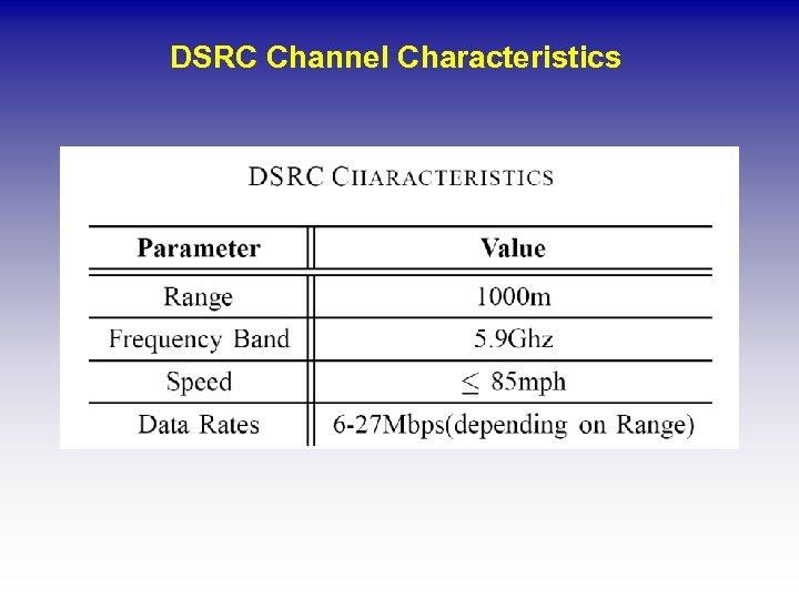 DSRC Channel Characteristics