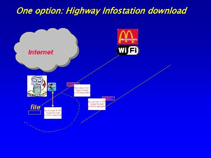 One option: Highway Infostation download Internet file