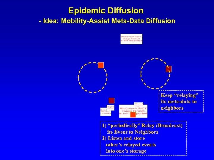 "Epidemic Diffusion - Idea: Mobility-Assist Meta-Data Diffusion Keep ""relaying"" its meta-data to neighbors 1)"