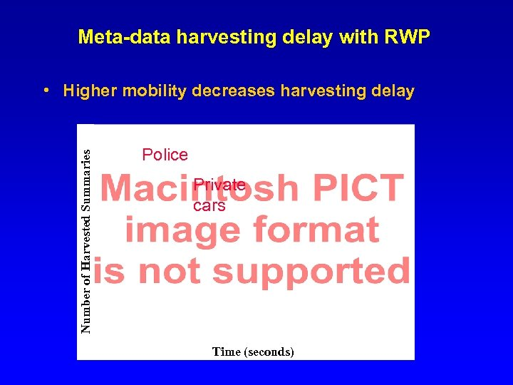 Meta-data harvesting delay with RWP Number of Harvested Summaries • Higher mobility decreases harvesting