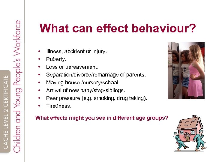 What can effect behaviour? • • Illness, accident or injury. Puberty. Loss or bereavement.