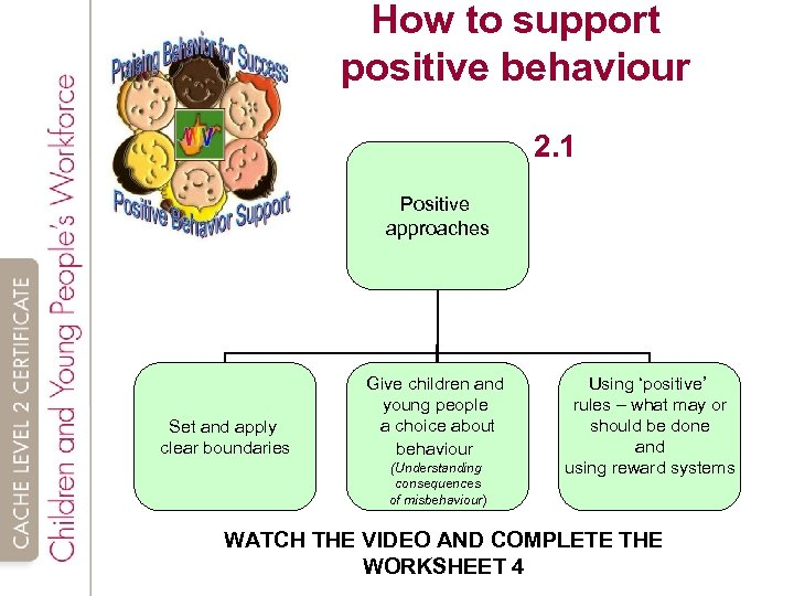 How to support positive behaviour 2. 1 Positive approaches Set and apply clear boundaries