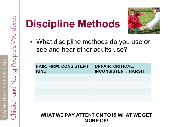 Discipline Methods • What discipline methods do you use or see and hear other