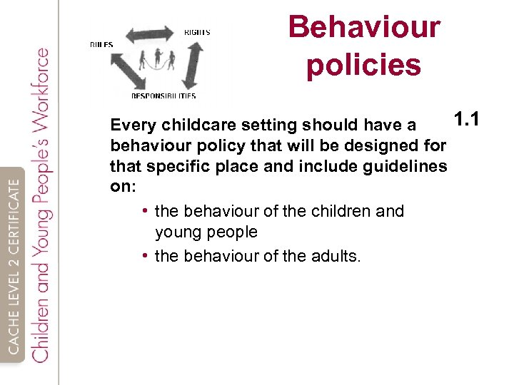 Behaviour policies 1. 1 Every childcare setting should have a behaviour policy that will