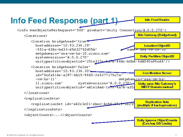 Info Feed Response (part 1) Info Feed Header <info max. Objects. Per. Request=