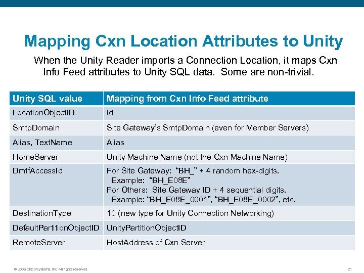 Mapping Cxn Location Attributes to Unity When the Unity Reader imports a Connection Location,