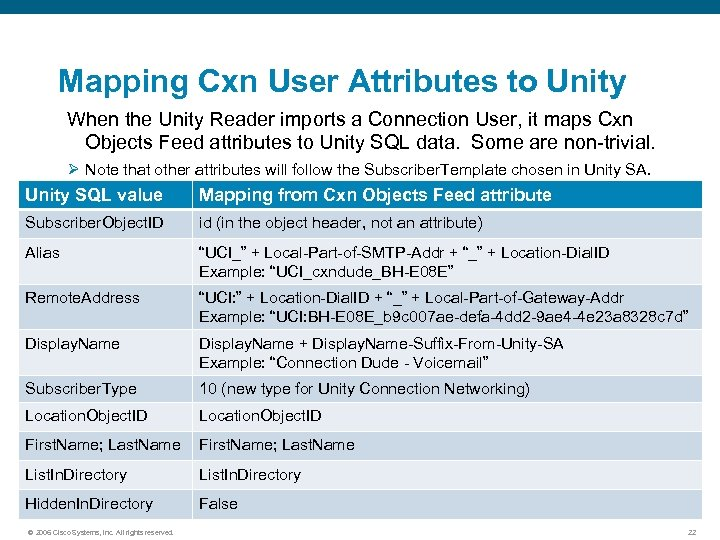 Mapping Cxn User Attributes to Unity When the Unity Reader imports a Connection User,