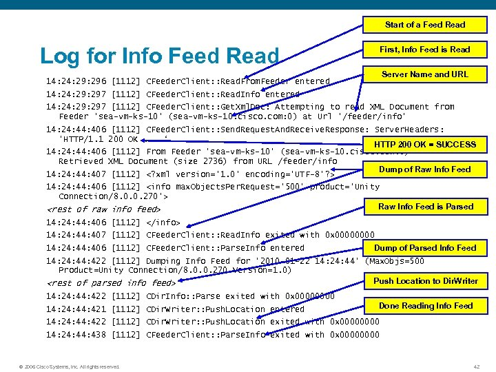 Start of a Feed Read Log for Info Feed Read First, Info Feed is