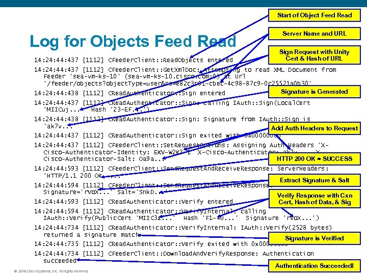 Start of Object Feed Read Log for Objects Feed Read 14: 24: 437 [1112]