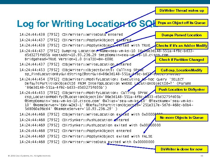 Dir. Writer Thread wakes up Log for Writing Location to SQL Pops an Object