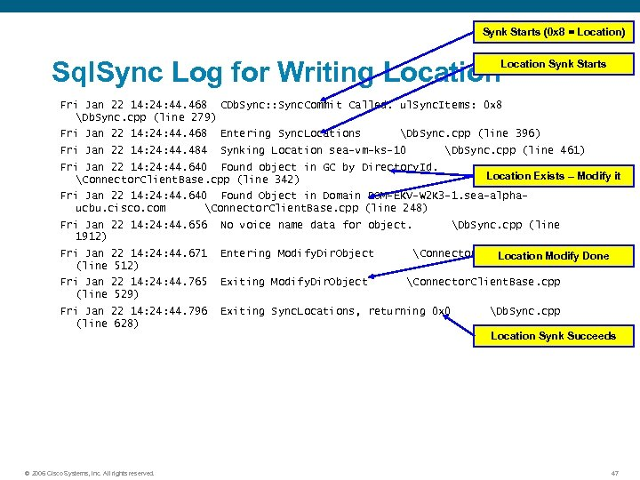 Synk Starts (0 x 8 = Location) Sql. Sync Log for Writing Location Synk