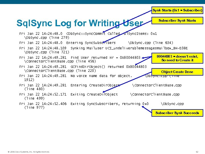 Synk Starts (0 x 1 = Subscriber) Sql. Sync Log for Writing User Subscriber