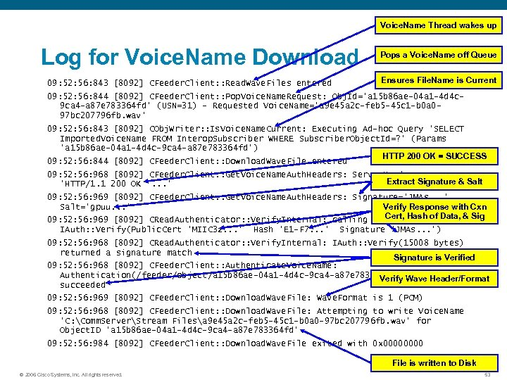 Voice. Name Thread wakes up Log for Voice. Name Download 09: 52: 56: 843