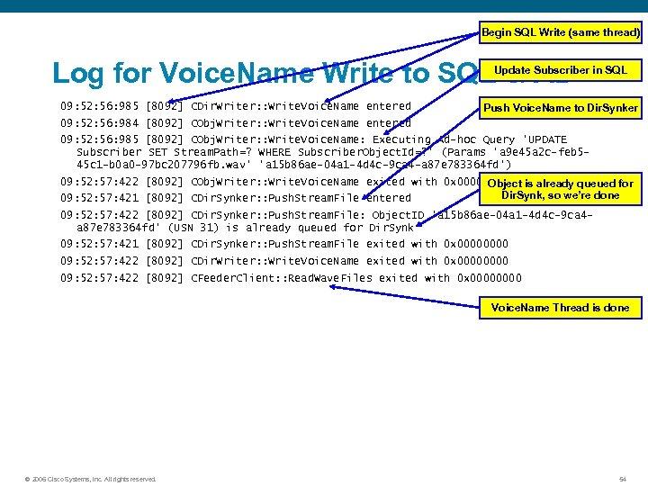 Begin SQL Write (same thread) Log for Voice. Name Write to SQL & AD