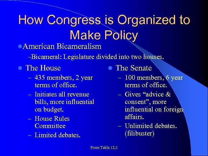 How Congress is Organized to Make Policy l. American Bicameralism –Bicameral: Legislature divided into