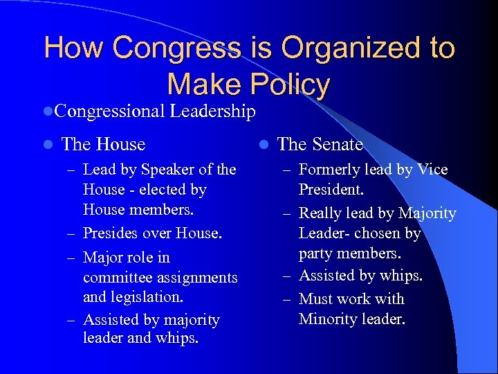 How Congress is Organized to Make Policy l. Congressional l Leadership The House l