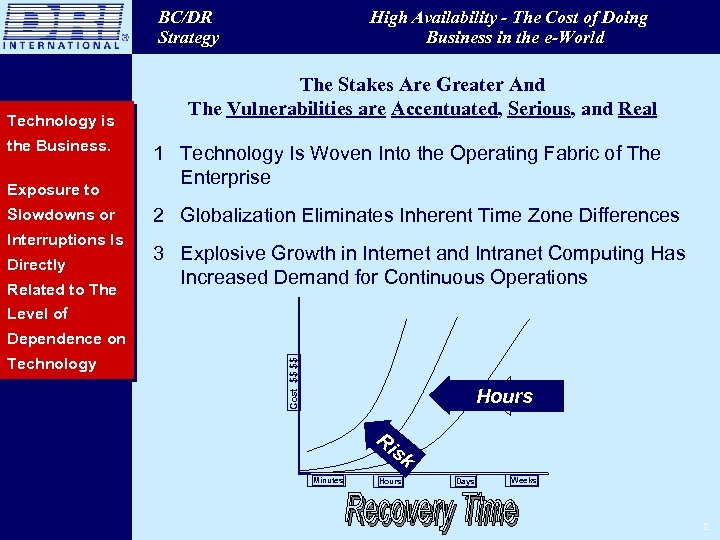 BC/DR Strategy Technology is the Business. Exposure to Slowdowns or Interruptions Is Directly Related
