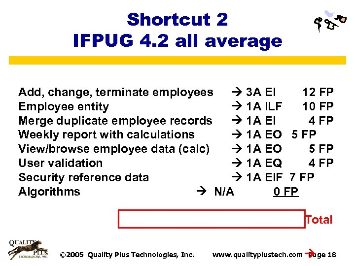 Shortcut 2 IFPUG 4. 2 all average Add, change, terminate employees 3 A EI