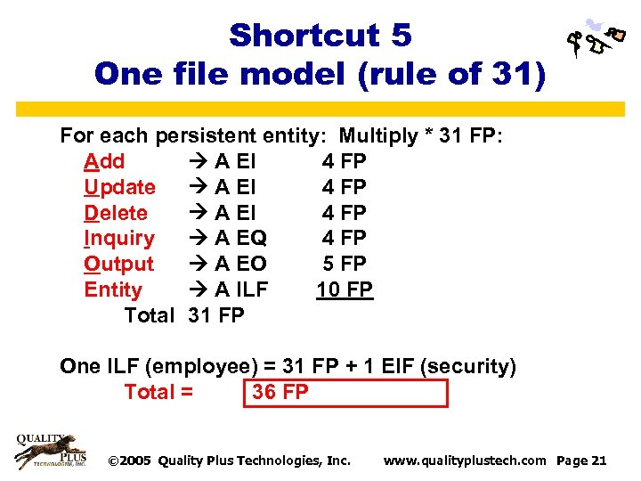 Shortcut 5 One file model (rule of 31) For each persistent entity: Multiply *