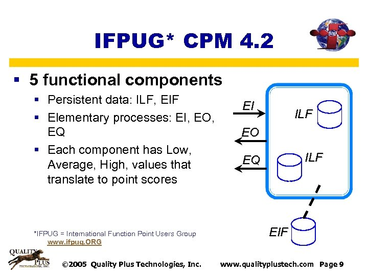 IFPUG* CPM 4. 2 § 5 functional components § Persistent data: ILF, EIF §
