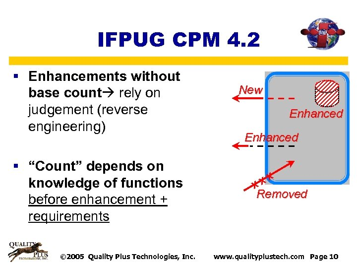 IFPUG CPM 4. 2 § Enhancements without base count rely on judgement (reverse engineering)