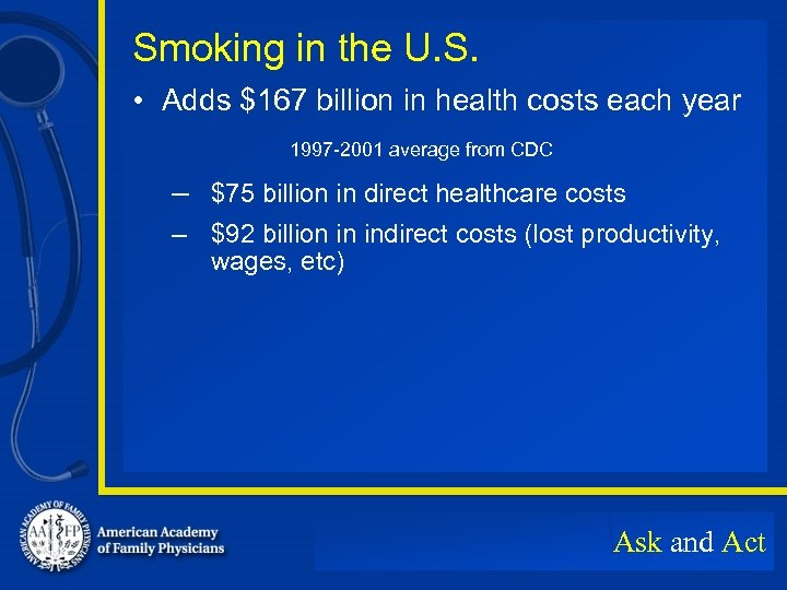 Smoking in the U. S. • Adds $167 billion in health costs each year