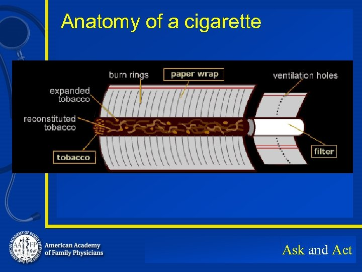 Anatomy of a cigarette Ask and Act