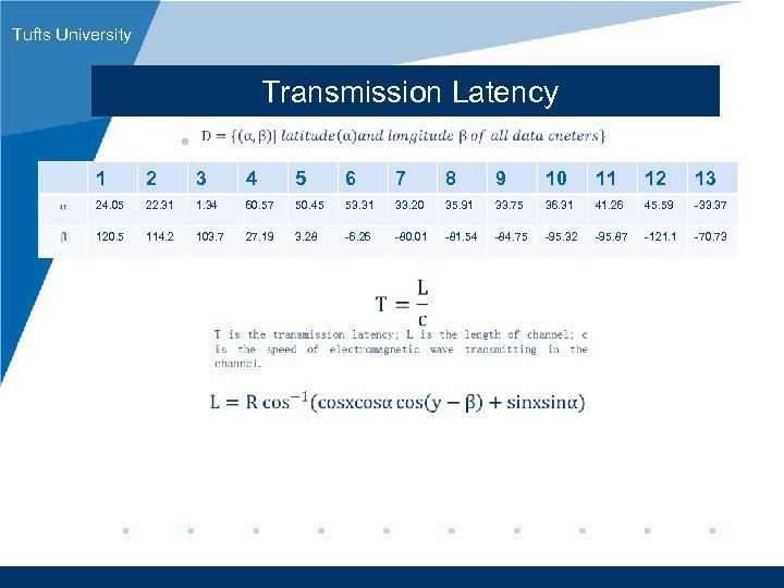 Tufts University Transmission Latency • 1 2 3 4 5 6 7 8 9