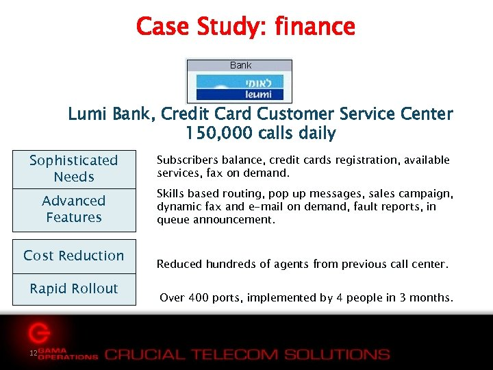 Case Study: finance Lumi Bank, Credit Card Customer Service Center 150, 000 calls daily