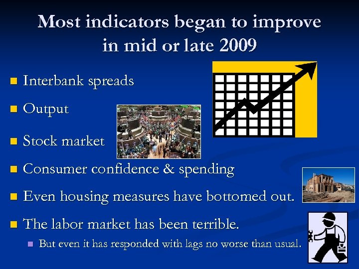 Most indicators began to improve in mid or late 2009 n Interbank spreads n