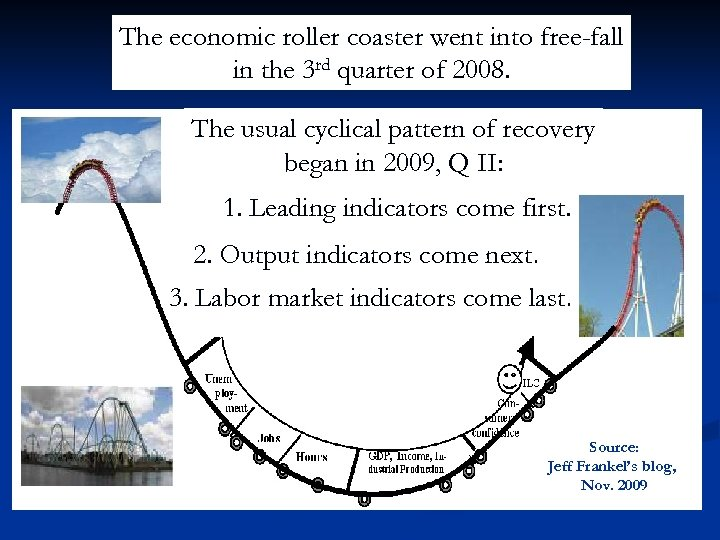 The economic roller coaster went into free-fall in the 3 rd quarter of 2008.