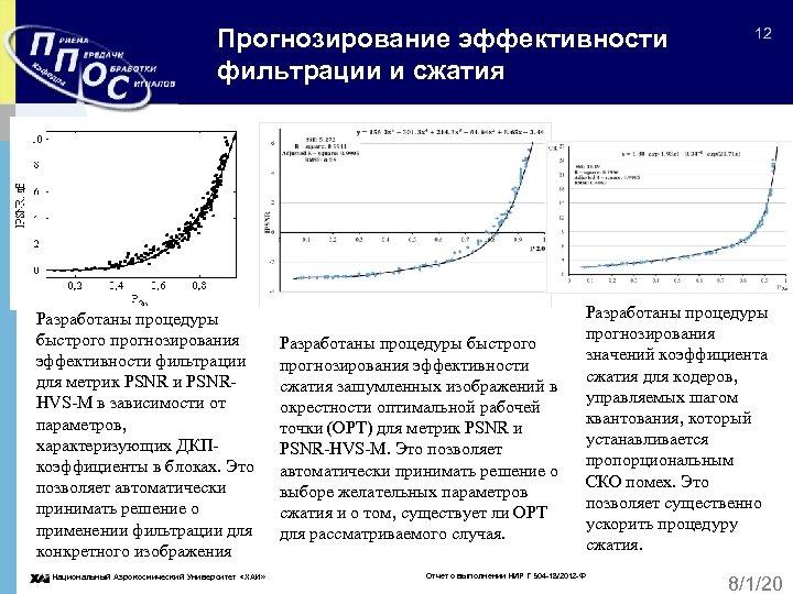 Прогнозирование эффективности фильтрации и сжатия Разработаны процедуры быстрого прогнозирования эффективности фильтрации для метрик PSNR
