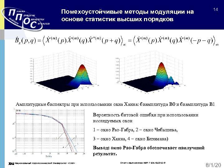 Помехоустойчивые методы модуляции на основе статистик высших порядков 14 Амплитудные биспектры при использовании окна