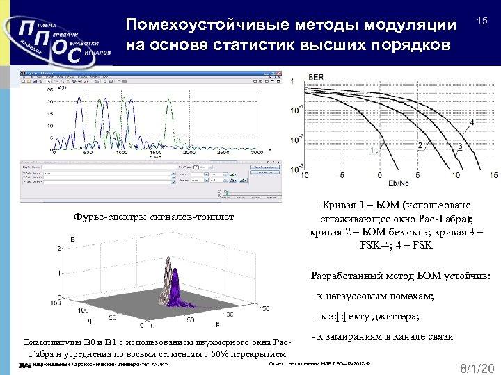 Помехоустойчивые методы модуляции на основе статистик высших порядков 15 Кривая 1 – БОМ (использовано