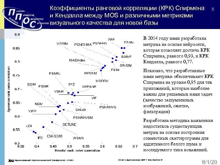 Коэффициенты ранговой корреляции (КРК) Спирмена и Кендалла между MOS и различными метриками визуального качества