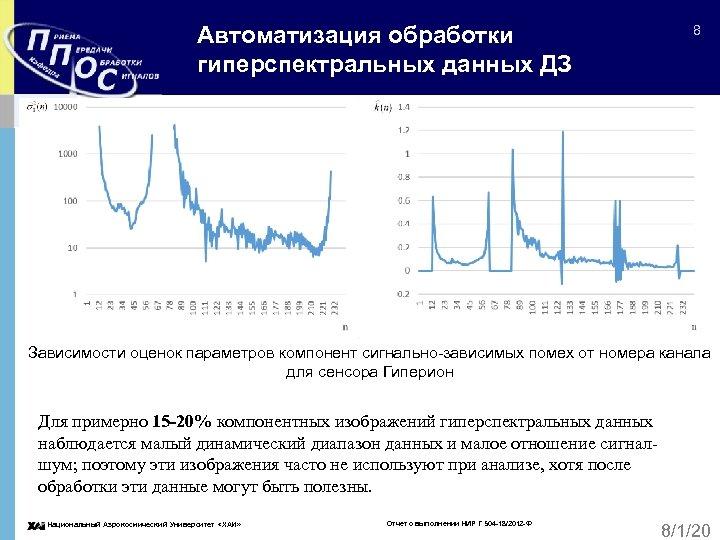 Автоматизация обработки гиперспектральных данных ДЗ 8 Зависимости оценок параметров компонент сигнально-зависимых помех от номера