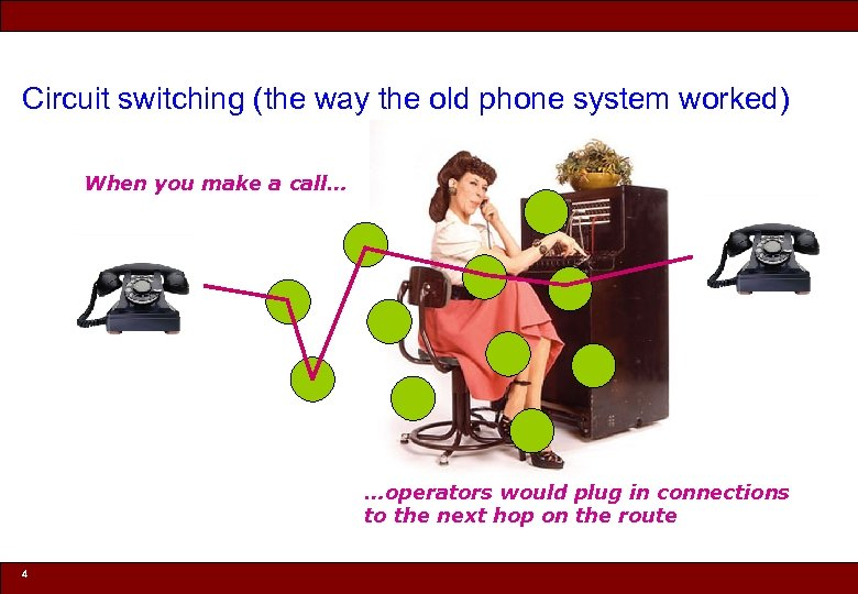 Circuit switching (the way the old phone system worked) When you make a call…