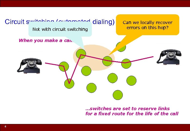 Circuit switching (automated dialing) Not with circuit switching Can we locally recover errors on