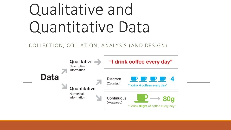 Qualitative and Quantitative Data COLLECTION, COLLATION, ANALYSIS (AND DESIGN)
