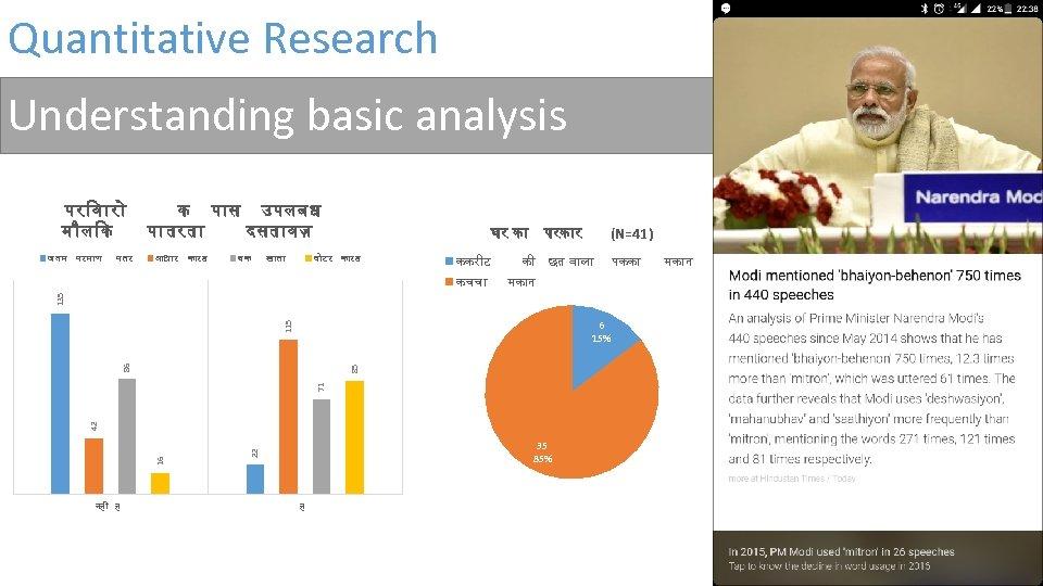 Quantitative Research Understanding basic analysis पर व र म ल क जनम परम ण