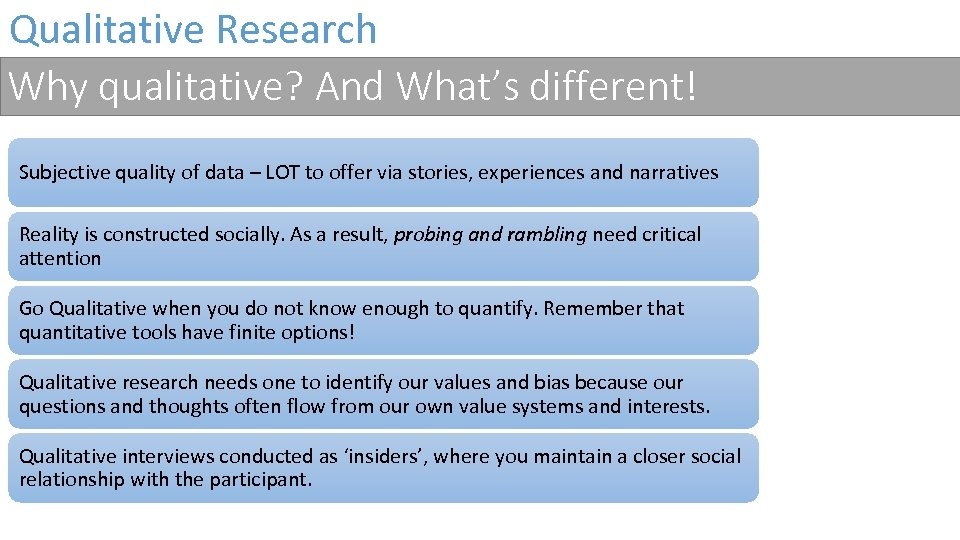 Qualitative Research Why qualitative? And What's different! Subjective quality of data – LOT to