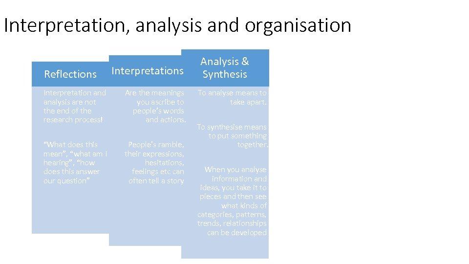Interpretation, analysis and organisation Reflections Interpretation and analysis are not the end of the