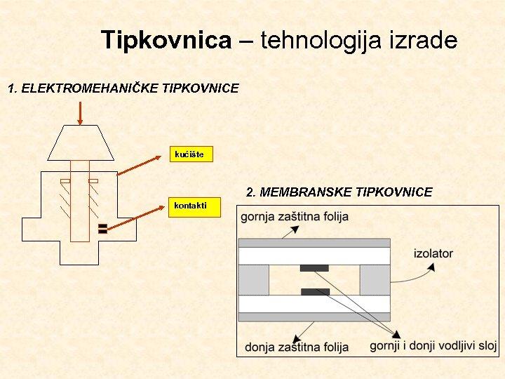 Tipkovnica – tehnologija izrade 1. ELEKTROMEHANIČKE TIPKOVNICE kućište 2. MEMBRANSKE TIPKOVNICE kontakti