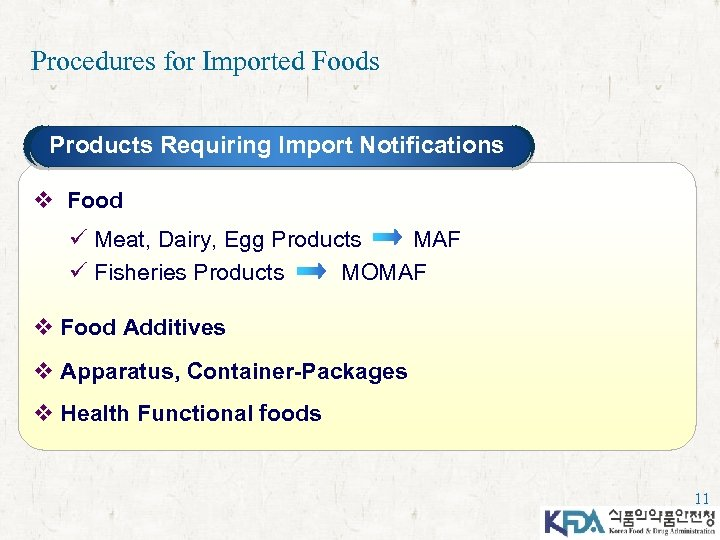Procedures for Imported Foods Products Requiring Import Notifications v Food ü Meat, Dairy, Egg