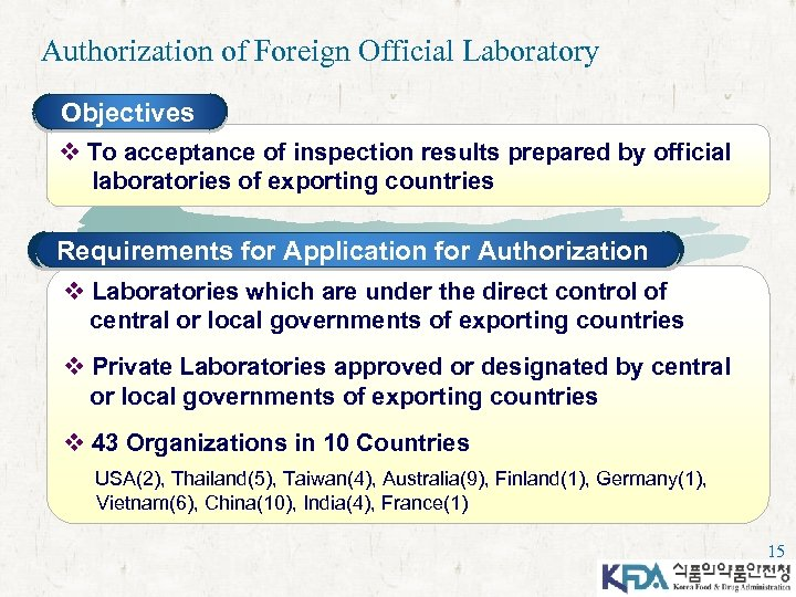 Authorization of Foreign Official Laboratory Objectives v To acceptance of inspection results prepared by