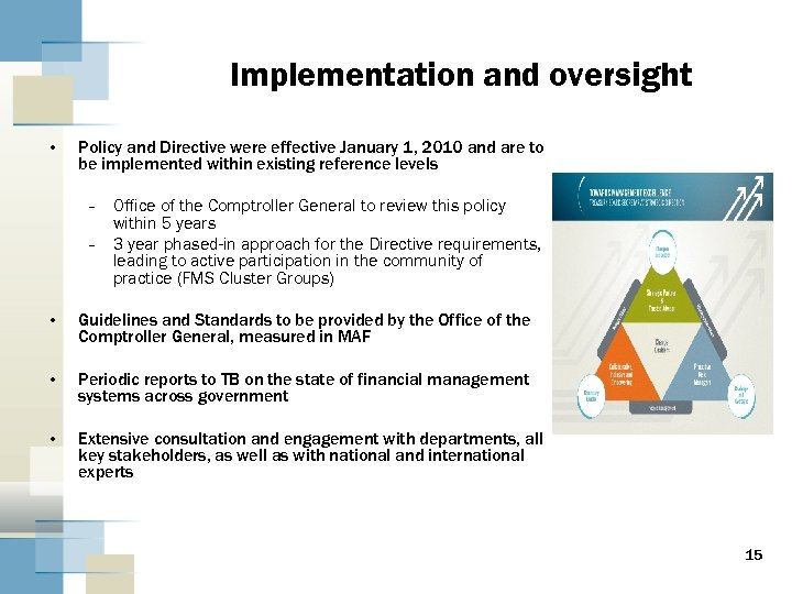 Implementation and oversight • Policy and Directive were effective January 1, 2010 and are