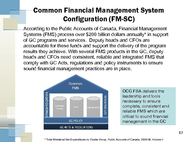 Common Financial Management System Configuration (FM-SC) According to the Public Accounts of Canada, Financial