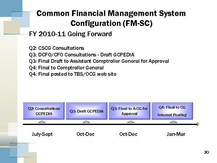 Common Financial Management System Configuration (FM-SC) FY 2010 -11 Going Forward Q 2: CSCG