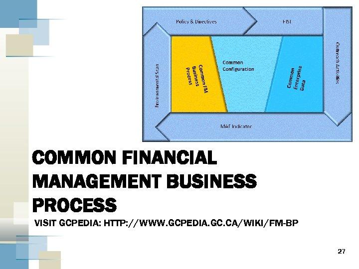 COMMON FINANCIAL MANAGEMENT BUSINESS PROCESS VISIT GCPEDIA: HTTP: //WWW. GCPEDIA. GC. CA/WIKI/FM-BP 27