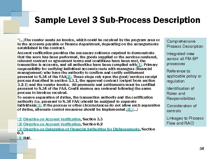 """Sample Level 3 Sub-Process Description """"(…)The vendor sends an invoice, which could be received"""